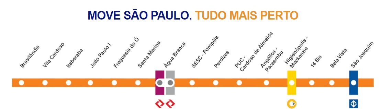 Consórcio da Linha 6-Laranja do Metrô de SP não pode receber financiamento